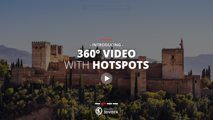 360º Video with Hotspots